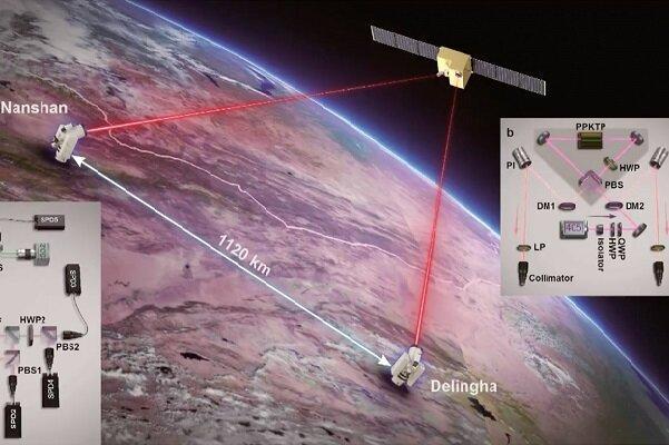 ماهواره کوانتومی چین رمز عبور ضدهک به زمین فرستاد