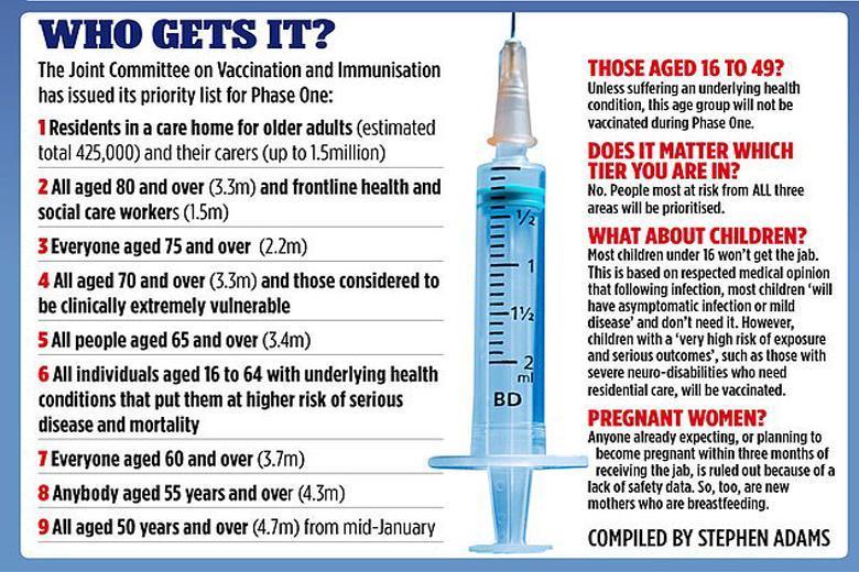 پاسخ فایزر به پرسش های مهم در رابطه با واکسن کرونا
